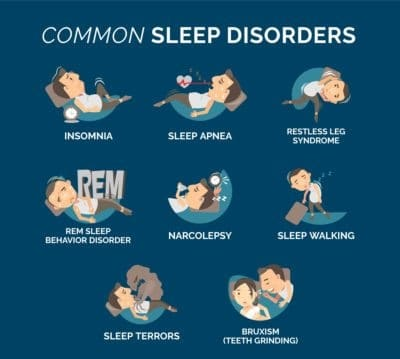 treat sleeping disorder